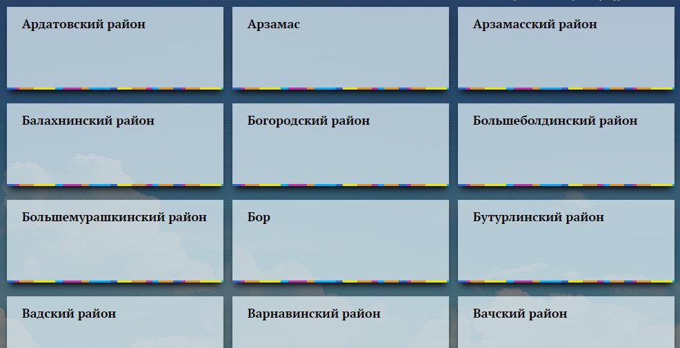Список медицинских учреждений города Нижний Новгород